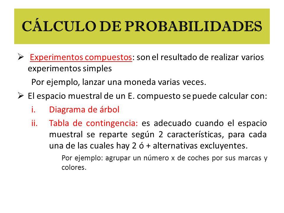 CÁLCULO DE PROBABILIDADES