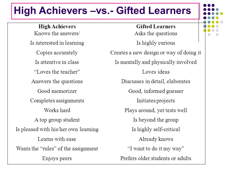 High Achievers –vs.- Gifted Learners