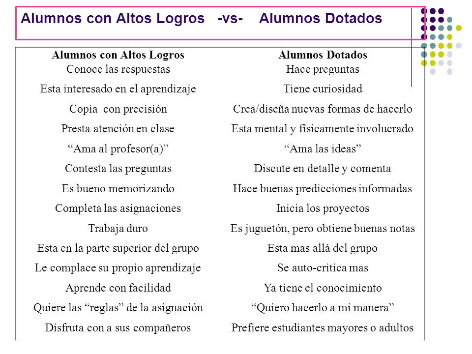 Alumnos con Altos Logros