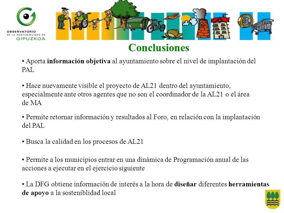 Conclusiones Aporta información objetiva al ayuntamiento sobre el nivel de implantación del PAL.