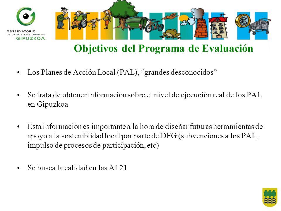 Objetivos del Programa de Evaluación