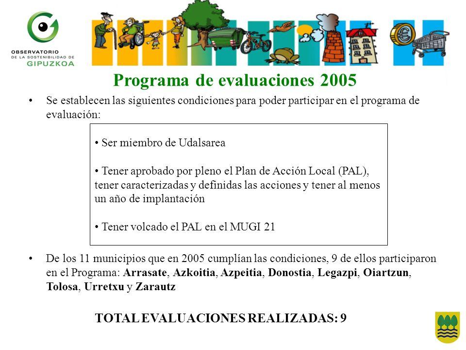 Programa de evaluaciones 2005