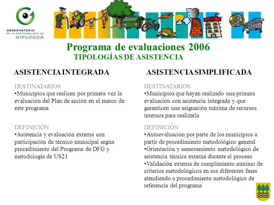 Programa de evaluaciones 2006