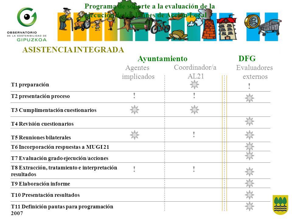 ASISTENCIA INTEGRADA Ayuntamiento DFG