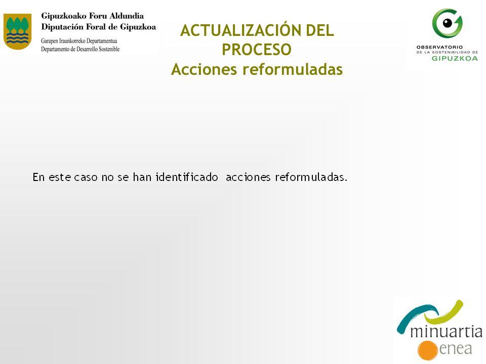 ACTUALIZACIÓN DEL PROCESO Acciones reformuladas