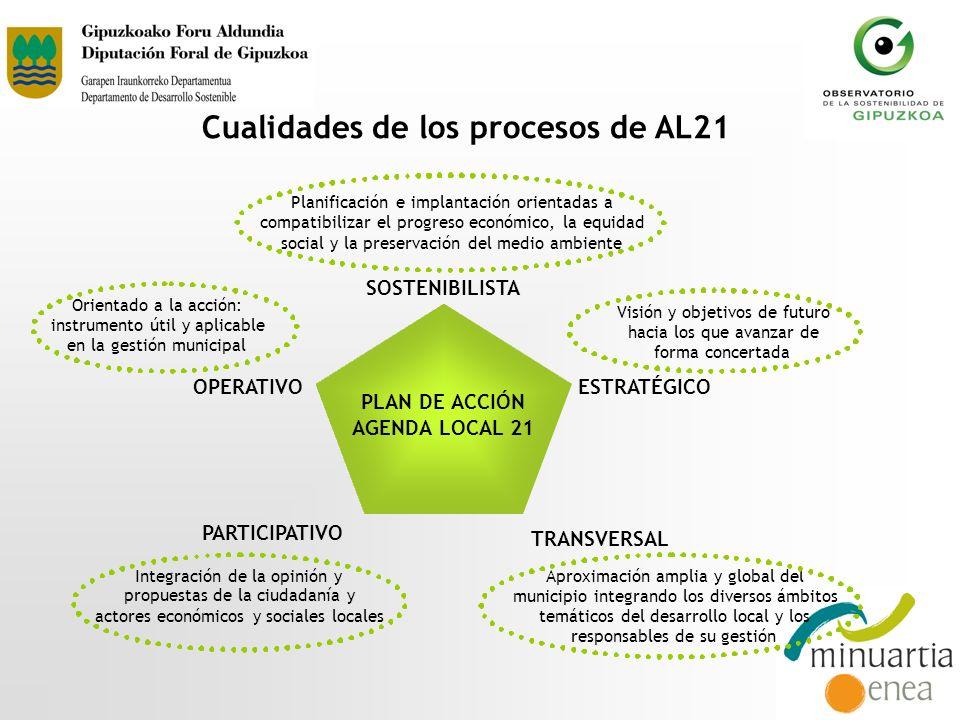 Cualidades de los procesos de AL21