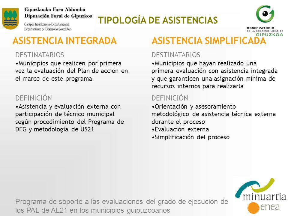 TIPOLOGÍA DE ASISTENCIAS ASISTENCIA SIMPLIFICADA