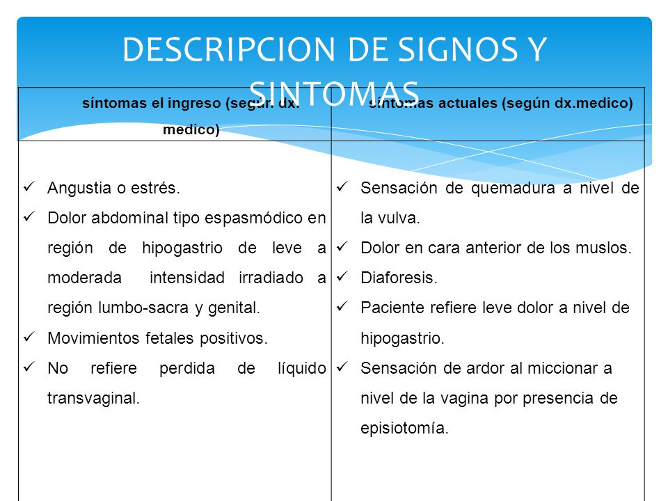 DESCRIPCION DE SIGNOS Y SINTOMAS