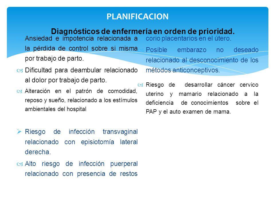 PLANIFICACION Diagnósticos de enfermería en orden de prioridad.