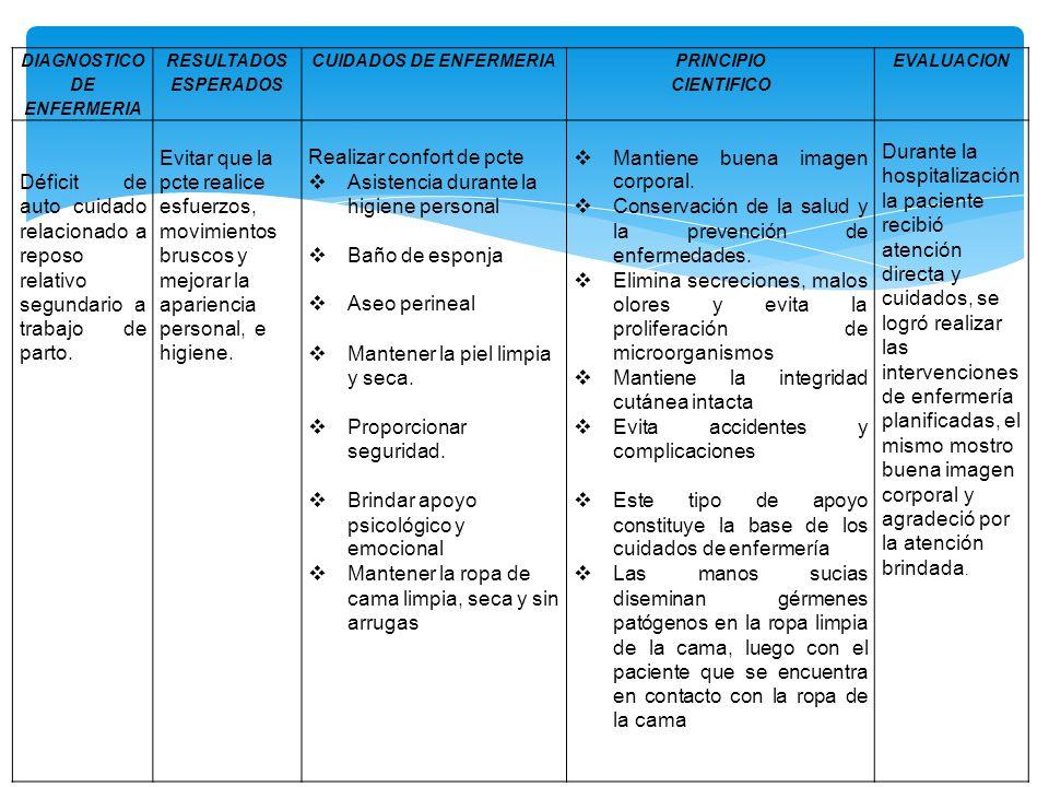 DIAGNOSTICO DE ENFERMERIA CUIDADOS DE ENFERMERIA