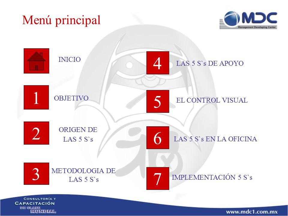 Las 5 s s 5 y el control visual m men principal ppt for Origen de la oficina