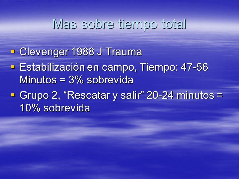 Mas sobre tiempo total Clevenger 1988 J Trauma