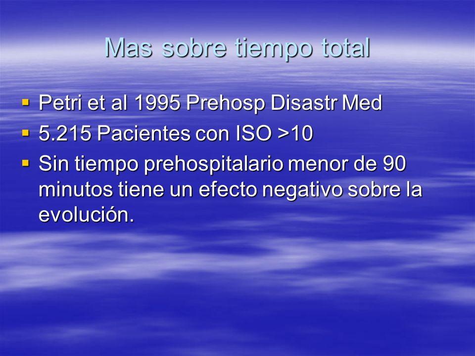 Mas sobre tiempo total Petri et al 1995 Prehosp Disastr Med