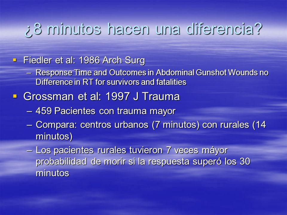 ¿8 minutos hacen una diferencia