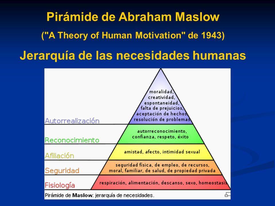 abraham maslow a theory of human motivation 1943 pdf