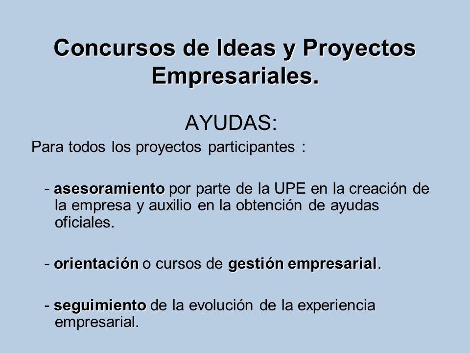 Concursos de Ideas y Proyectos Empresariales.