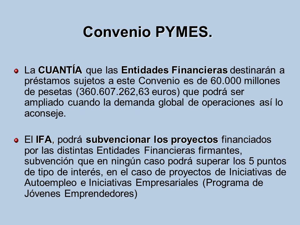 Convenio PYMES.