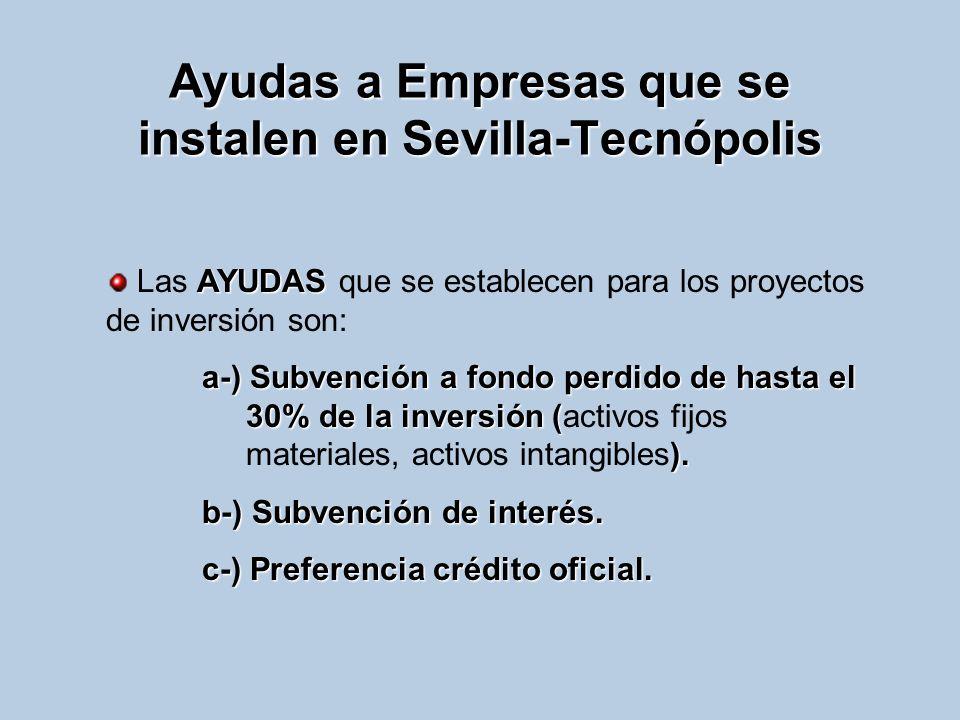 Ayudas a Empresas que se instalen en Sevilla-Tecnópolis