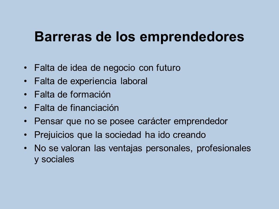 Barreras de los emprendedores