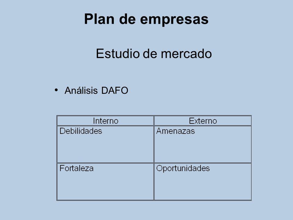 Plan de empresas Estudio de mercado Análisis DAFO