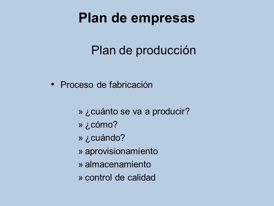 Plan de empresas Plan de producción Proceso de fabricación