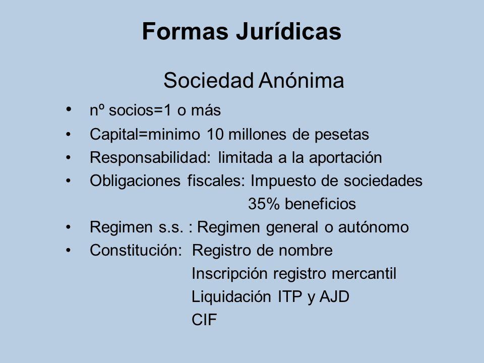 Formas Jurídicas Sociedad Anónima nº socios=1 o más