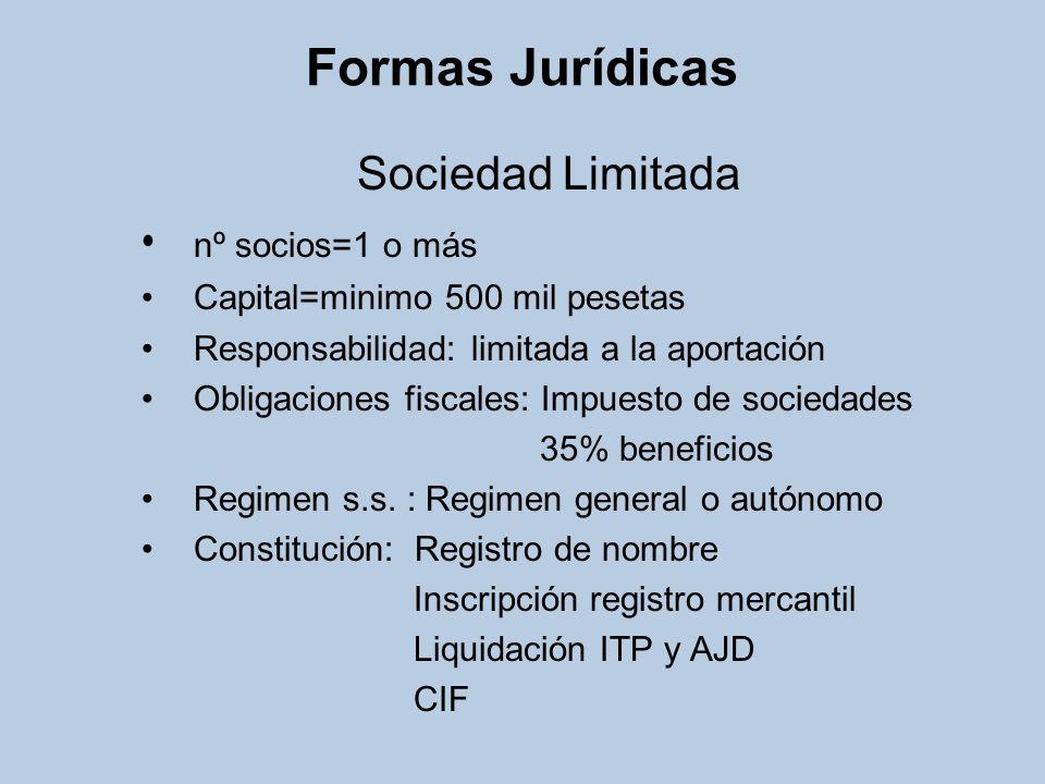 Formas Jurídicas Sociedad Limitada nº socios=1 o más