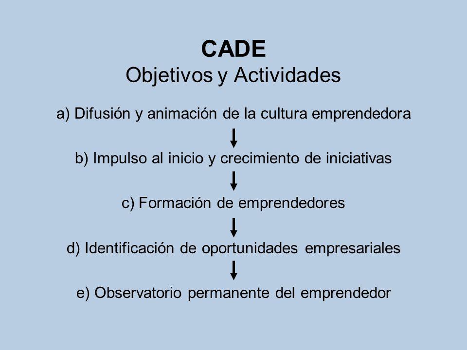CADE Objetivos y Actividades