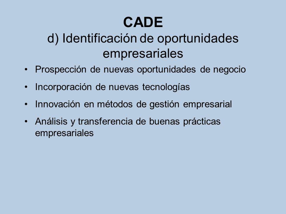 CADE d) Identificación de oportunidades empresariales