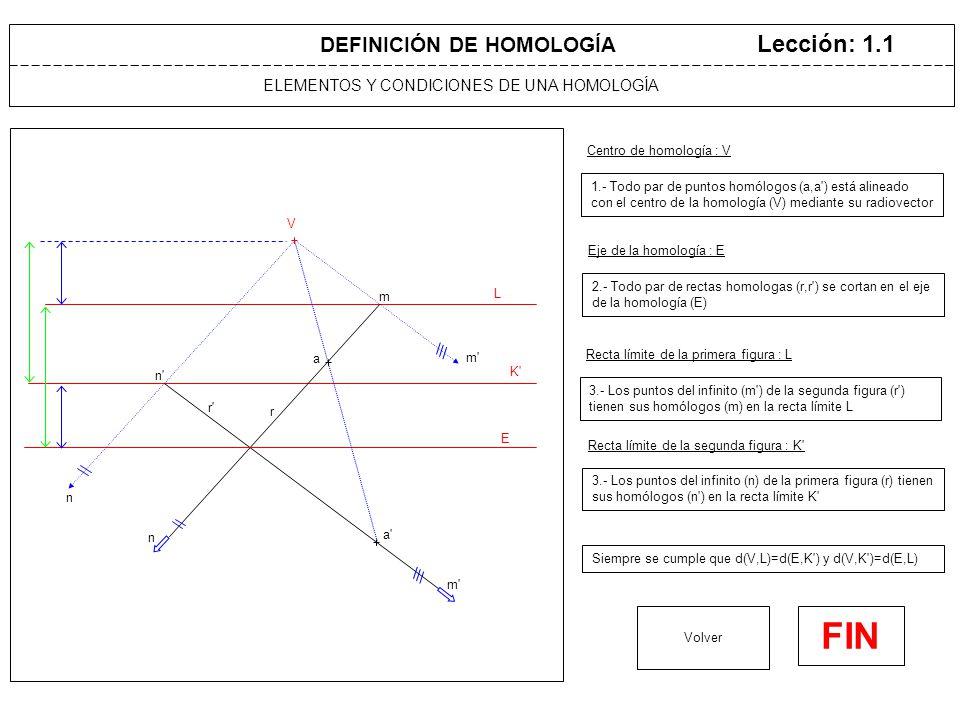 DEFINICIÓN DE HOMOLOGÍA