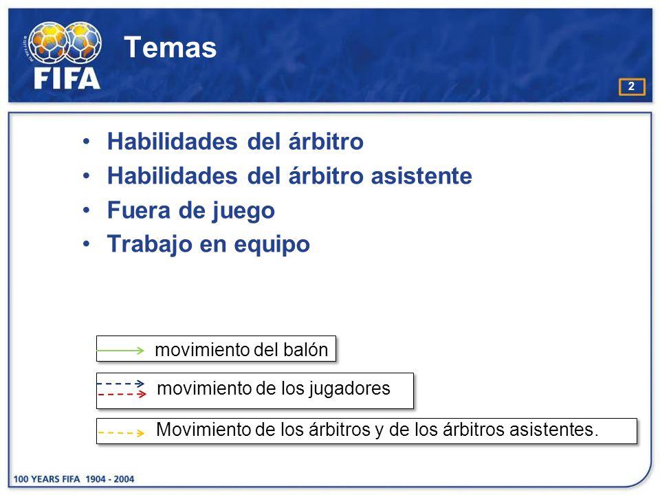 Temas Habilidades del árbitro Habilidades del árbitro asistente