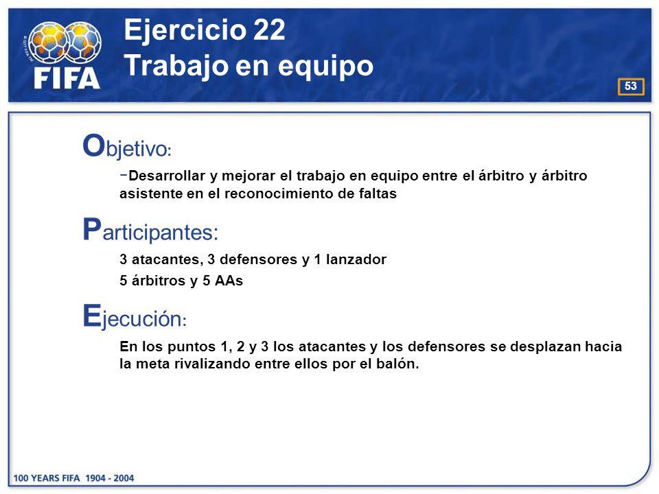 Objetivo: Participantes: Ejecución: Ejercicio 22 Trabajo en equipo