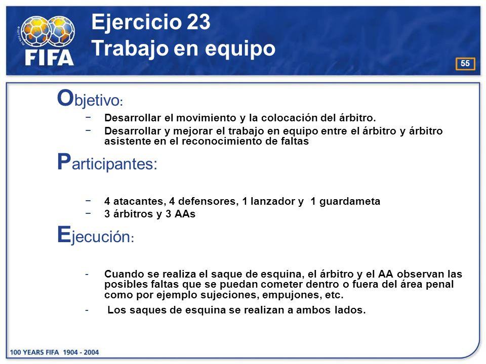 Objetivo: Participantes: Ejecución: Ejercicio 23 Trabajo en equipo