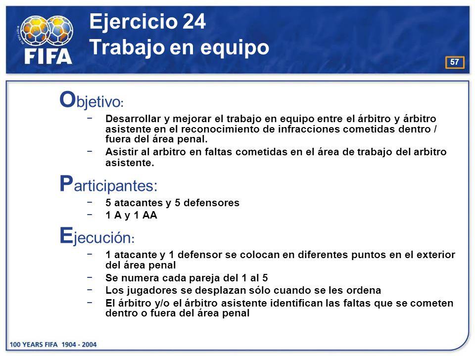 Objetivo: Participantes: Ejecución: Ejercicio 24 Trabajo en equipo
