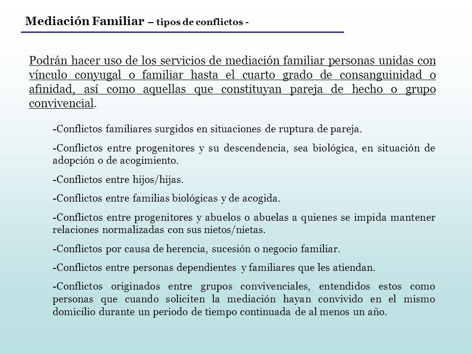 Mediación Familiar – tipos de conflictos -