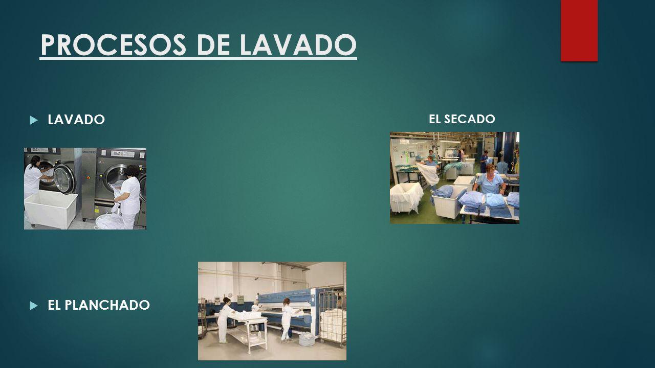 PROCESOS DE LAVADO LAVADO EL PLANCHADO EL SECADO
