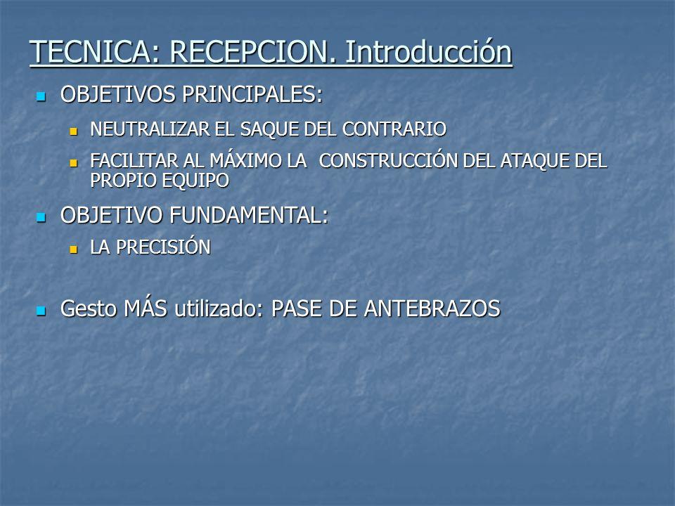 TECNICA: RECEPCION. Introducción
