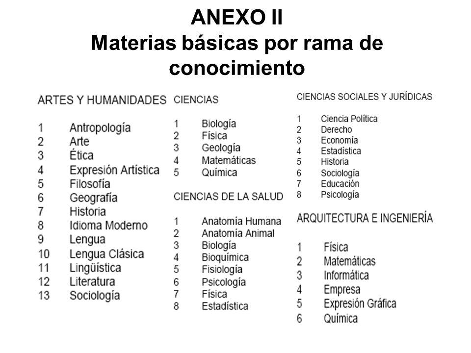 ANEXO II Materias básicas por rama de conocimiento