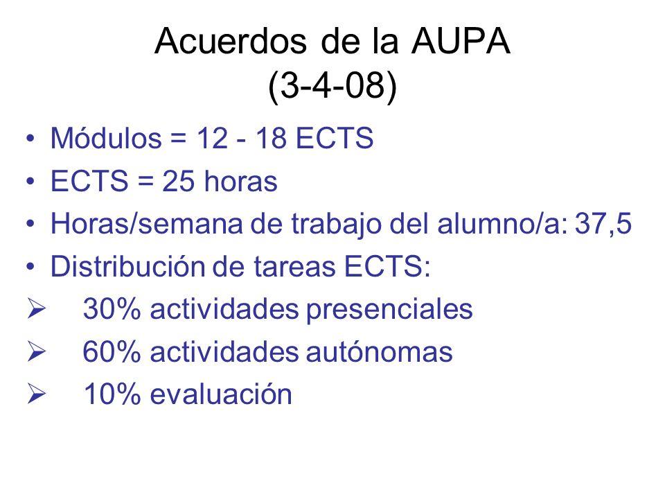 Acuerdos de la AUPA (3-4-08)