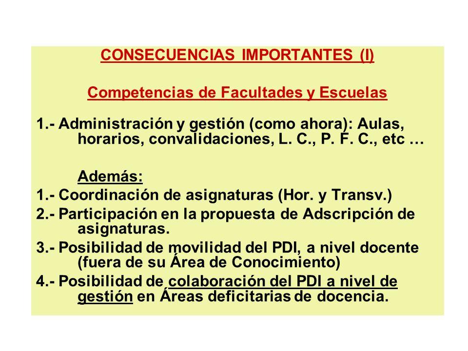 CONSECUENCIAS IMPORTANTES (I) Competencias de Facultades y Escuelas