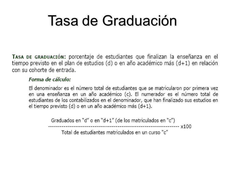 Tasa de Graduación