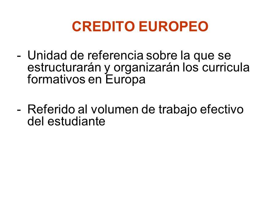 CREDITO EUROPEOUnidad de referencia sobre la que se estructurarán y organizarán los curricula formativos en Europa.