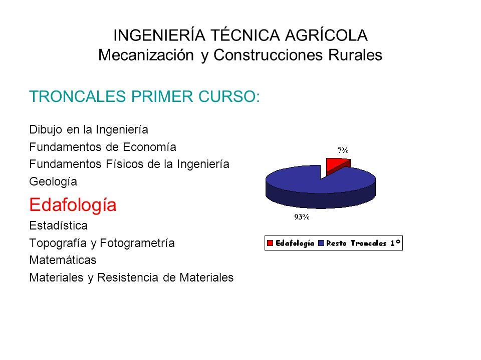 INGENIERÍA TÉCNICA AGRÍCOLA Mecanización y Construcciones Rurales