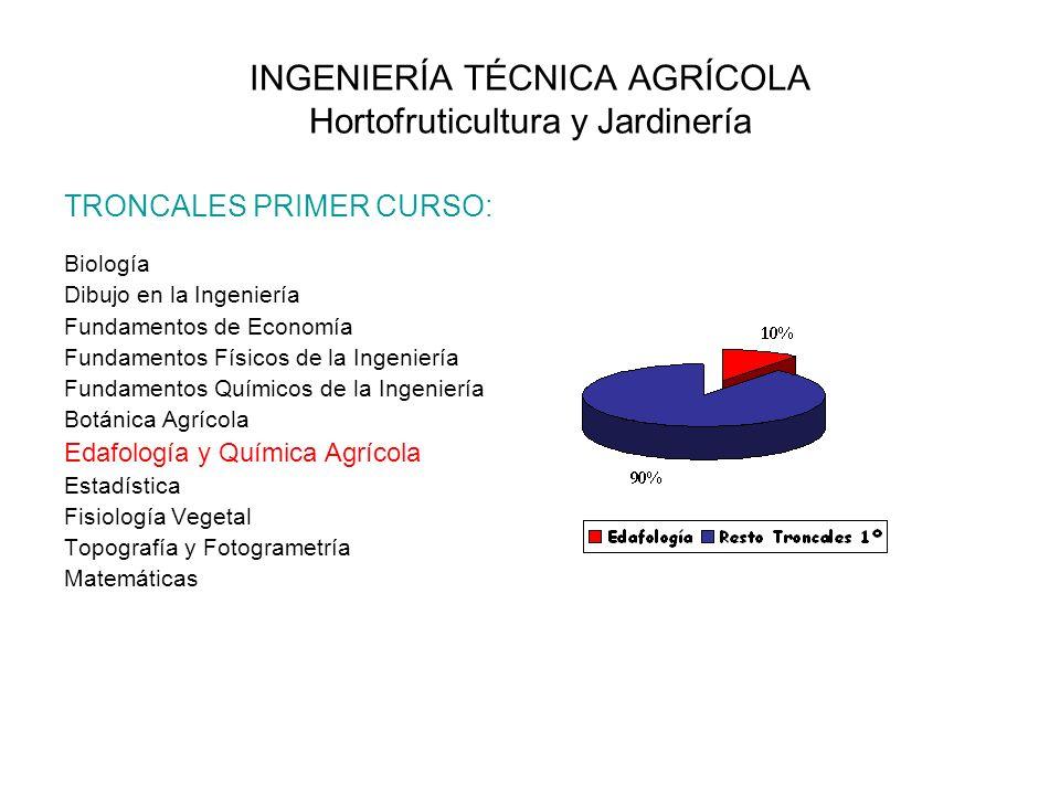 INGENIERÍA TÉCNICA AGRÍCOLA Hortofruticultura y Jardinería