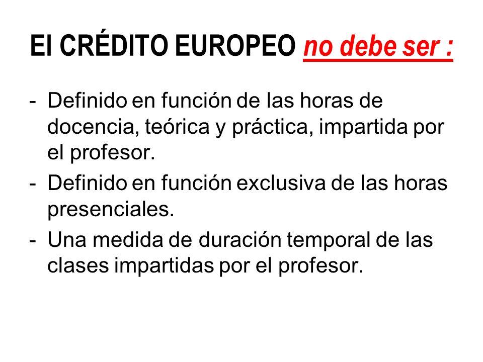 El CRÉDITO EUROPEO no debe ser :