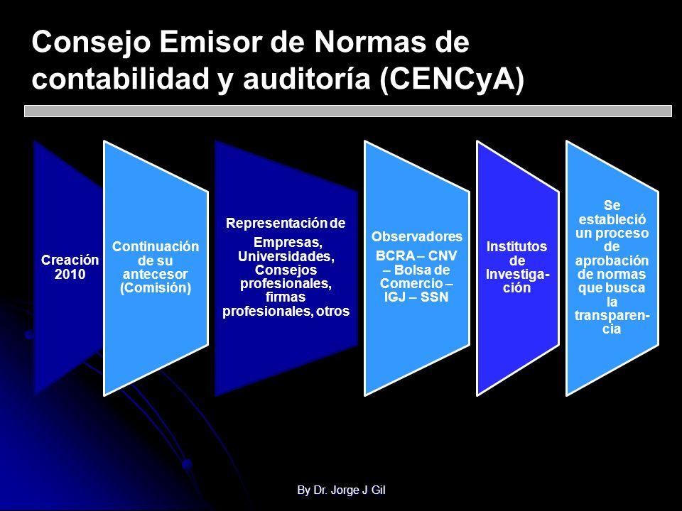 Consejo Emisor de Normas de contabilidad y auditoría (CENCyA)