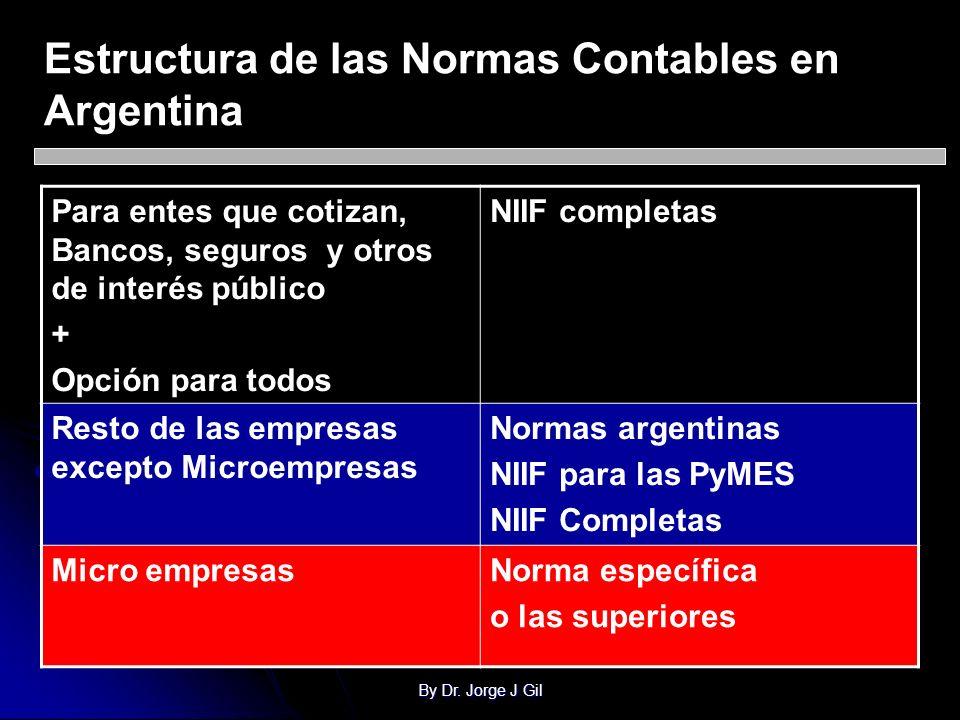 Estructura de las Normas Contables en Argentina