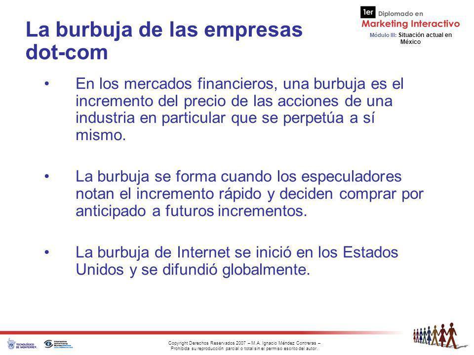 La burbuja de las empresas dot-com