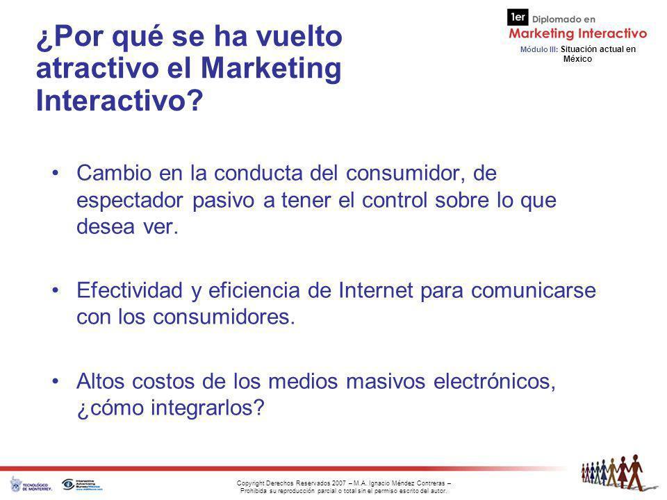 ¿Por qué se ha vuelto atractivo el Marketing Interactivo