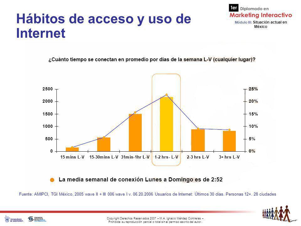 Hábitos de acceso y uso de Internet